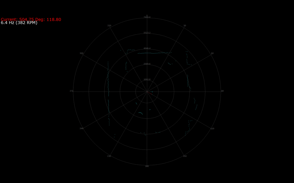 LIDAR2