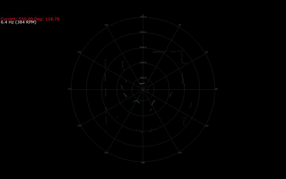 LIDAR3