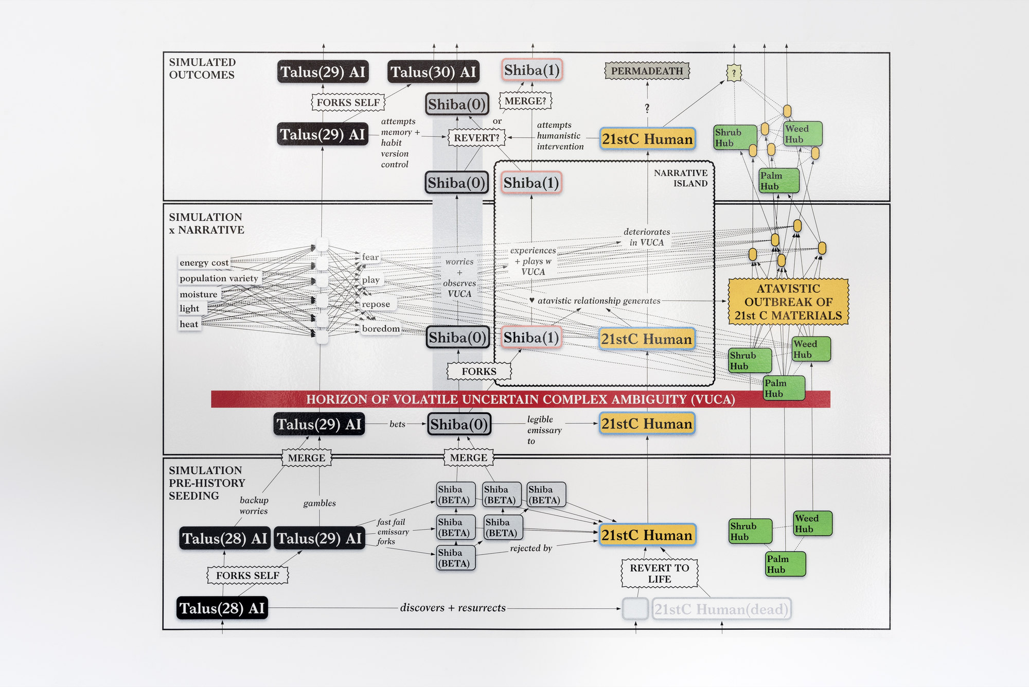 0_efap_diagram_detail_hi-res
