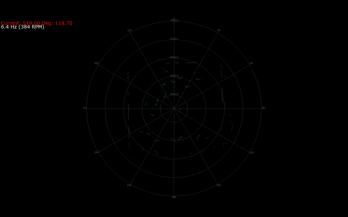 LIDAR4